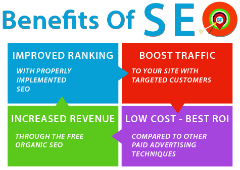 benefits-of-seo