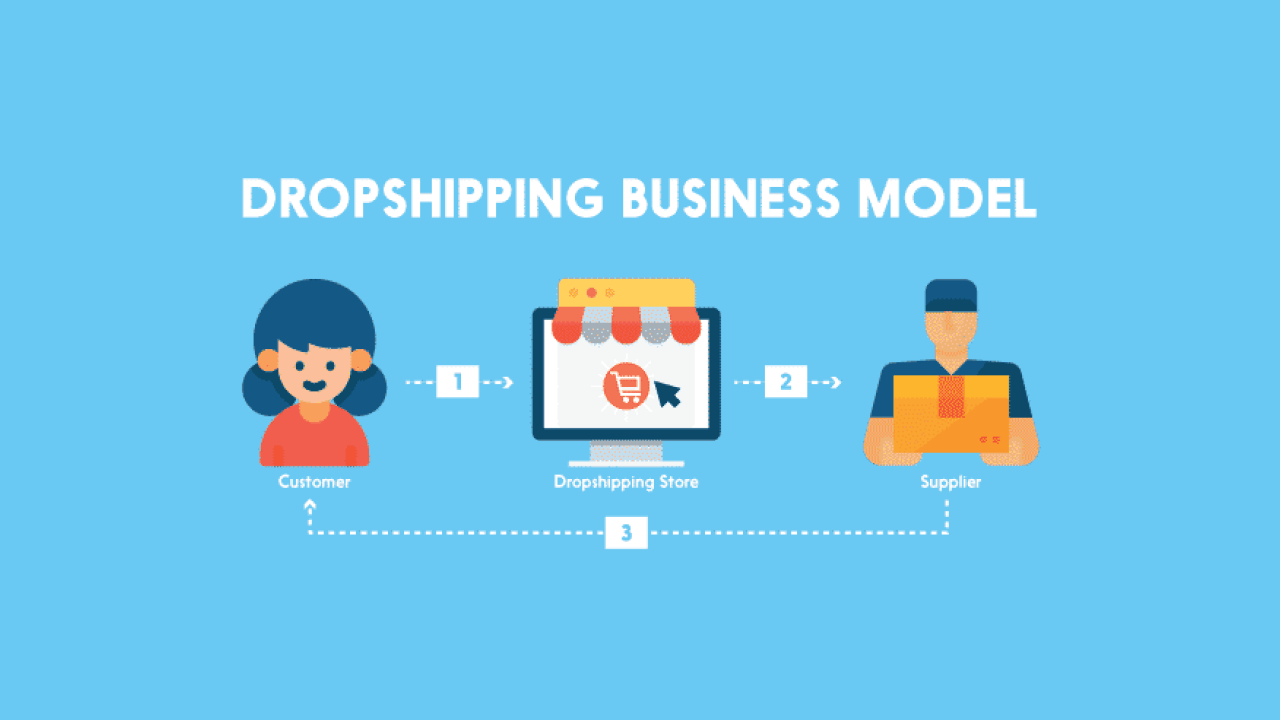 dropshipping-business-model-15766815290151241608545