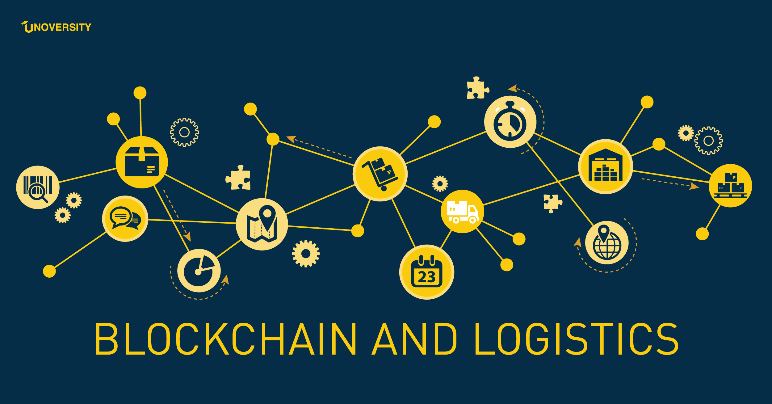 ung dung blockchain trong logistic-bytesoft