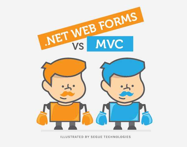 Comparing-ASP-NET